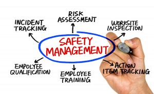 Safety-Management